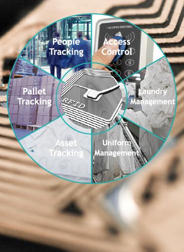 What-is-RFID-2-InteltagRFID.png